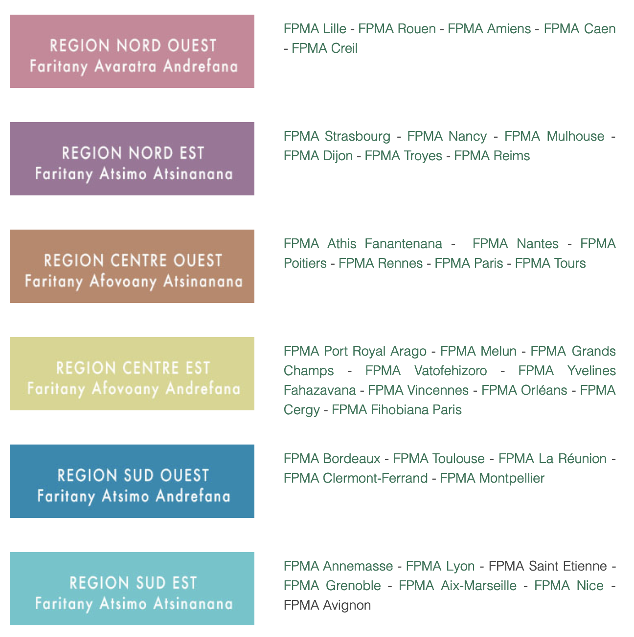 Régions et Tafo de la FPMA